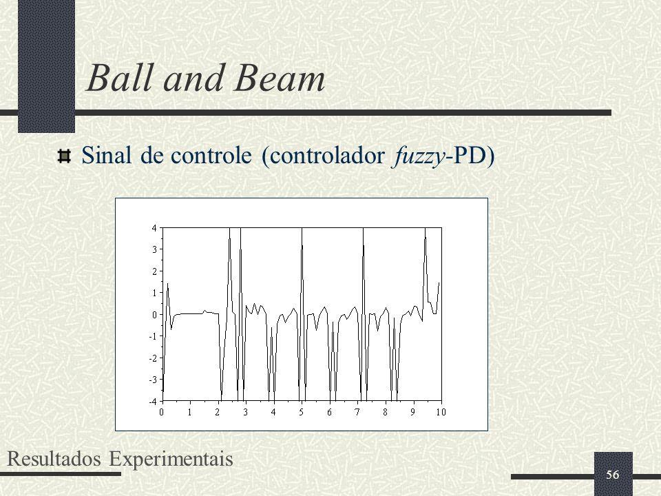 56 Sinal de controle (controlador fuzzy-PD) Resultados Experimentais Ball and Beam