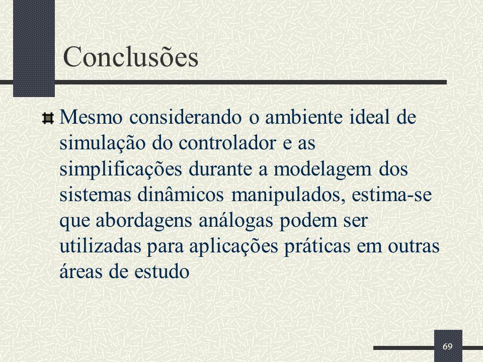 69 Conclusões Mesmo considerando o ambiente ideal de simulação do controlador e as simplificações durante a modelagem dos sistemas dinâmicos manipulad