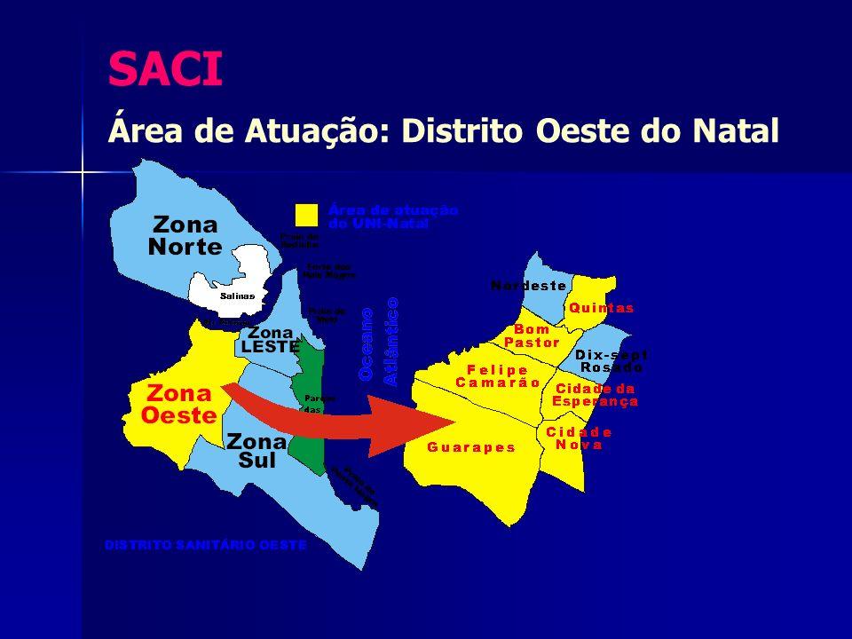 SACI Área de Atuação: Distrito Oeste do Natal