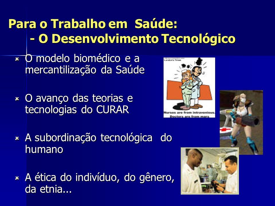 Para o Trabalho em Saúde: - O Desenvolvimento Tecnológico O modelo biomédico e a mercantilização da Saúde O modelo biomédico e a mercantilização da Sa