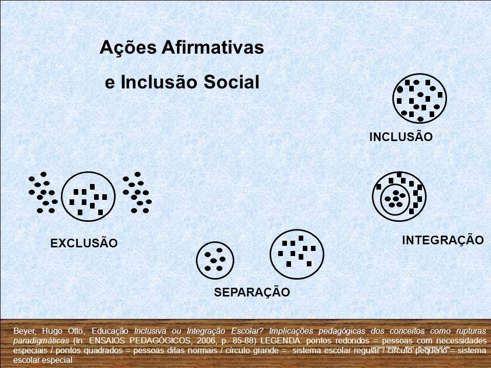 ANTONIO FERREIRA - RECIFE – PE OUTUBRO DE 2006 EXCLUSÃO SEPARAÇÃO INTEGRAÇÃO INCLUSÃO Ações Afirmativas e Inclusão Social Beyer, Hugo Otto, Educação I
