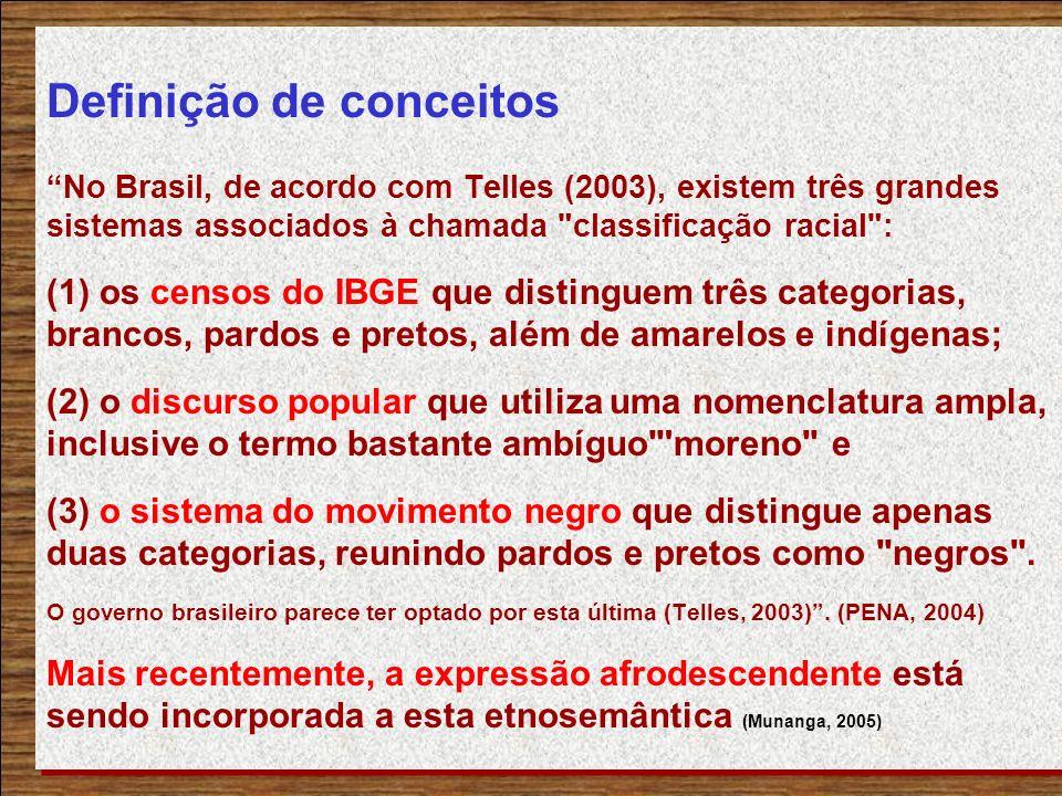 ANTONIO FERREIRA - RECIFE – PE OUTUBRO DE 2006 Definição de conceitos No Brasil, de acordo com Telles (2003), existem três grandes sistemas associados