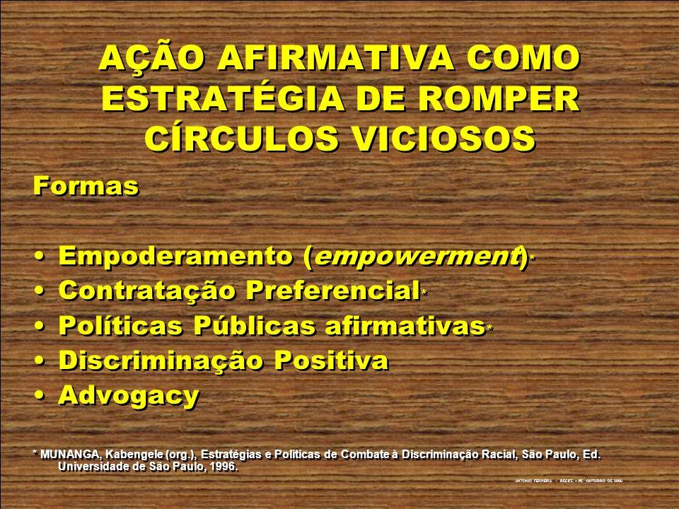 ANTONIO FERREIRA - RECIFE – PE OUTUBRO DE 2006 AÇÃO AFIRMATIVA COMO ESTRATÉGIA DE ROMPER CÍRCULOS VICIOSOS Formas Empoderamento (empowerment) * Contra