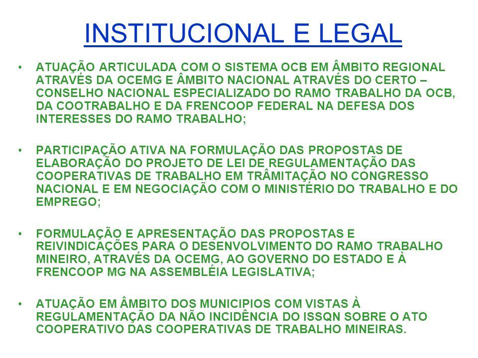 AÇÃO POLÍTICA PARTICIPAÇÃO ATIVA NAS DIREÇÕES DAS ENTIDADES COOPERATIVISTAS EM ÂMBITO REGIONAL E NACIONAL: - OCEMG (CONSELHOS DIRETOR, FISCAL E ÉTICO); -OCB (CONSELHO ESPECIALIZADO DO RAMO); -COOTRABALHO (CONSELHO DE ADMINISTRAÇÃO); -CONSELHO ESTADUAL DE COOPERATIVISMO DO ESTADO DE MINAS GERAIS.