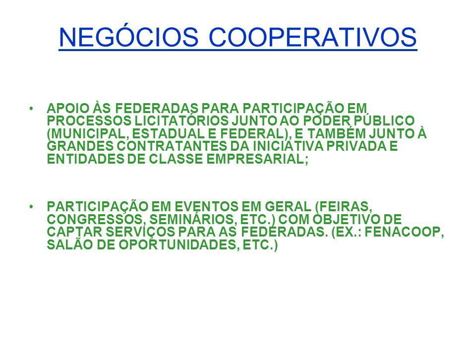 BENEFÍCIOS SOCIAIS CONVÊNIOS VISANDO BENEFICIAR AS FEDERADAS, SEUS COOPERADOS, FUNCIONÁRIOS E FAMILIARES: -LAZER E TURISMO – CLAM – CENTRO DE LAZER DO AMÉRICA FUTEBOL CLUBE, COOPERATIVA SOL & MAR DE TURISMO, CONJUNTURAL TURISMO LTDA; -SEGUROS, PRIVIDÊNCIA PRIVADA E PLANOS DE SAÚDE –ATRAVÉS DE PARCERIA COM A CONJUNTURAL ADM., CORRETORA DE SEGUROS E CONSULTORIA LTDA; -OUTROS EM NEGOCIAÇÃO.