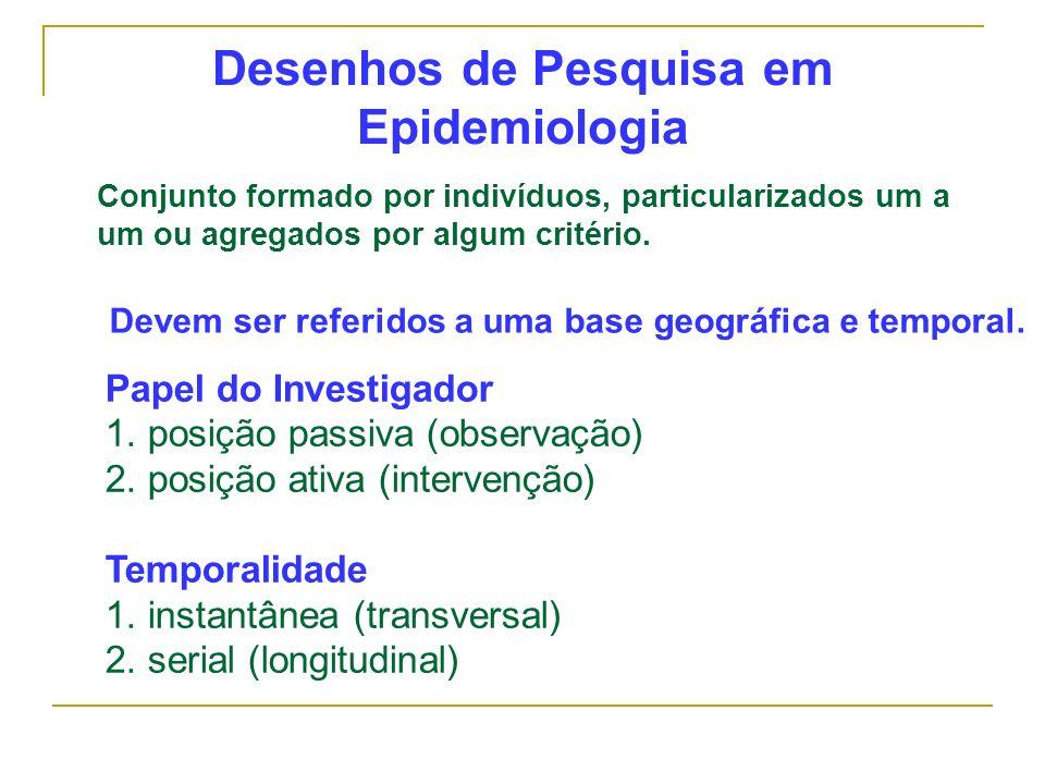 Desenhos de Pesquisa em Epidemiologia Conjunto formado por indivíduos, particularizados um a um ou agregados por algum critério.