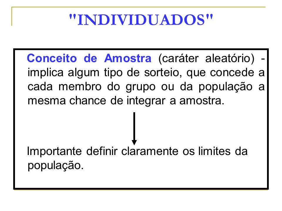 INDIVIDUADOS Conceito de Amostra (caráter aleatório) - implica algum tipo de sorteio, que concede a cada membro do grupo ou da população a mesma chance de integrar a amostra.