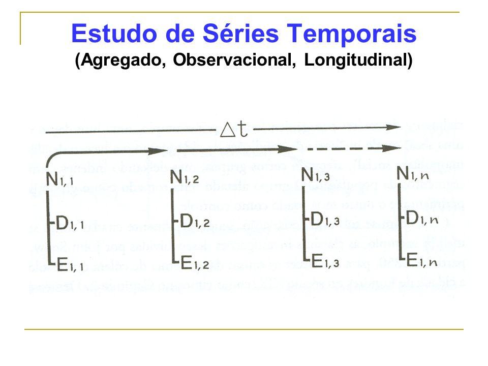 Estudo de Séries Temporais (Agregado, Observacional, Longitudinal)