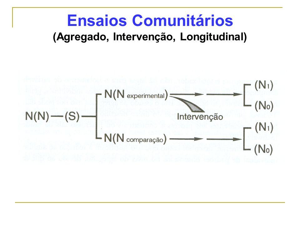 Ensaios Comunitários (Agregado, Intervenção, Longitudinal)