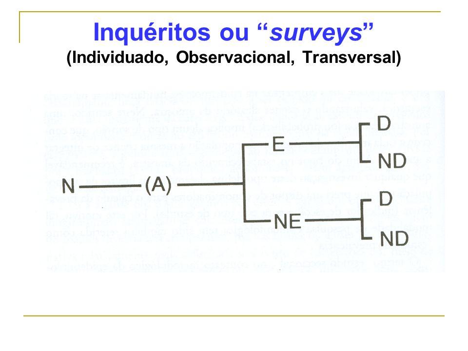 Inquéritos ou surveys (Individuado, Observacional, Transversal)