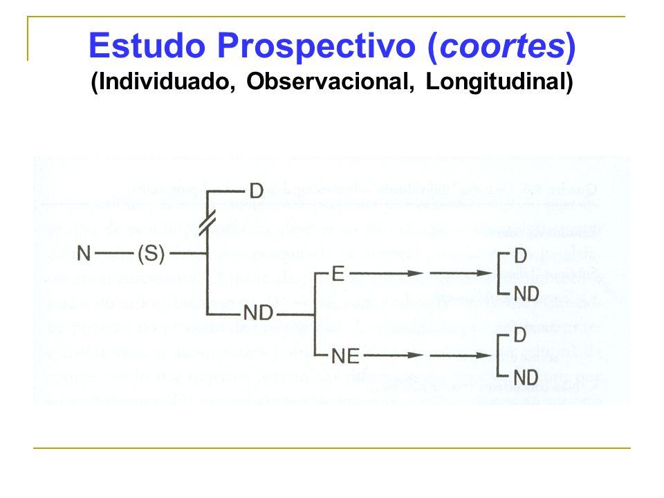 Estudo Prospectivo (coortes) (Individuado, Observacional, Longitudinal)