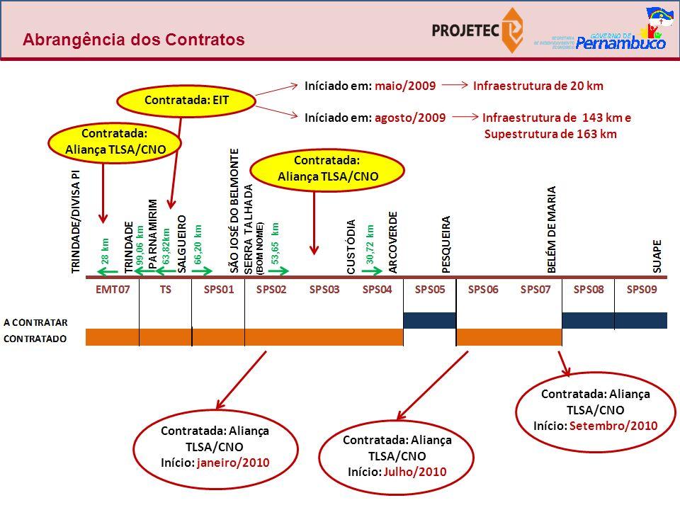SPS-01 SPS-2 SPS-03 SPS-04 66,20 km 53,65 km 60,42 km72,76 km SALGUEIRO CALUMBIARCOVERDE SERRA TALHADA CUSTÓDIA 53,65 km 13,50 km 30,72 km66,20 km46,92 km Estaca Inicial: 30.000 + 0,00 Estaca Final: 33.020 + 17,38 Município : Serra Talhada, Calumbi e Flores Imissão de Posse semanal = 08 laudos ~ 1,38 km Falta Imissão de Posse = 13 laudos ~ 2,69 km Estaca Inicial: 40.000 + 0,00 Estaca Final: 43.638 + 0,00 Município : Custódia, Sertânia e Arcoverde Imissão de Posse semanal = 00 laudos ~ 0,00 km Falta Imissão de Posse = 29 laudos ~ 16,66 km 42,04 km Desapropriação: Acompanhamento das Imissões de Posse Trecho Salgueiro/Pesqueira: