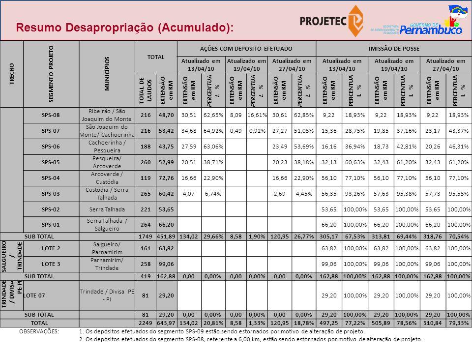 TRECHO SEGMENTO PROJETO MUNICÍPIOS TOTAL AÇÕES COM DEPOSITO EFETUADOIMISSÃO DE POSSE Atualizado em 13/04/10 Atualizado em 19/04/10 Atualizado em 27/04