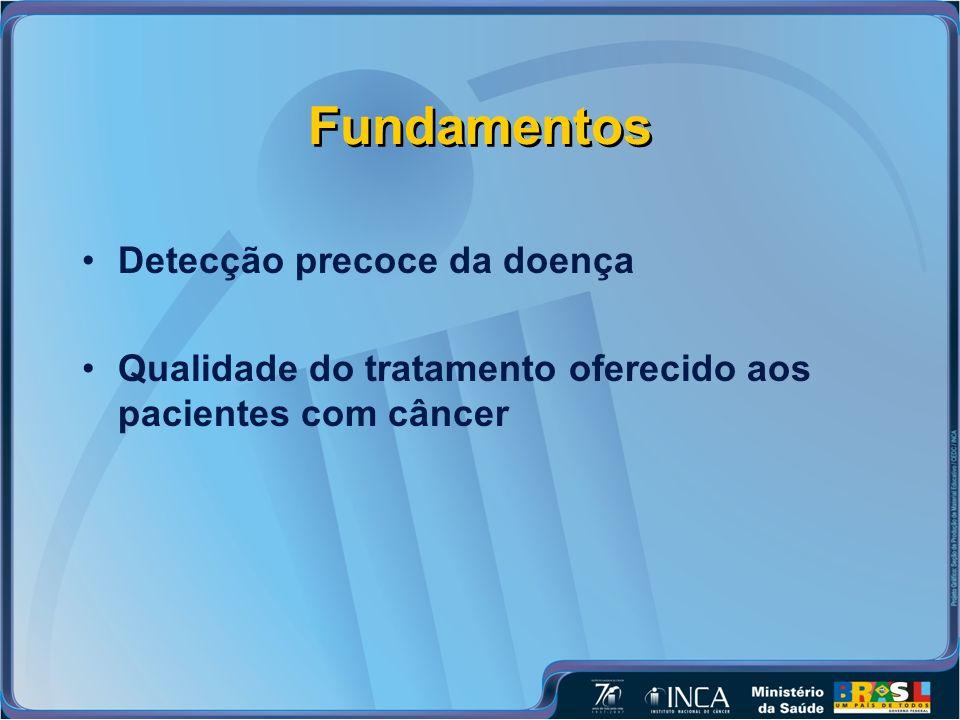 Fundamentos Detecção precoce da doença Qualidade do tratamento oferecido aos pacientes com câncer