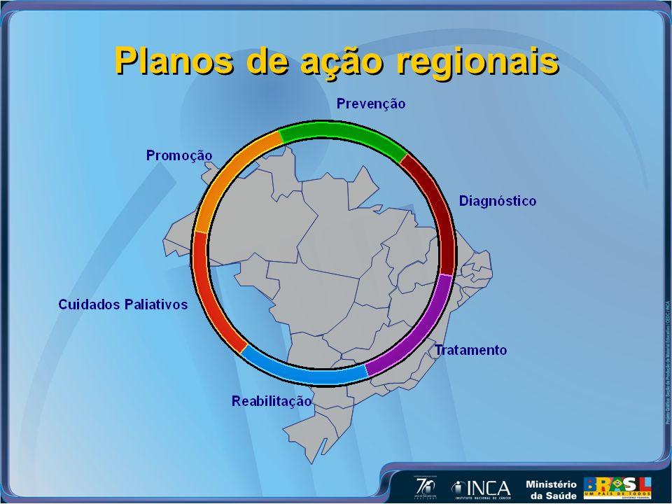 Planos de ação regionais