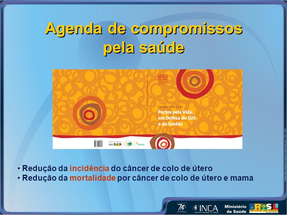 Agenda de compromissos pela saúde Redução da incidência do câncer de colo de útero Redução da mortalidade por câncer de colo de útero e mama