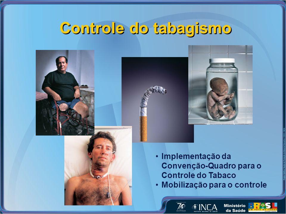Controle do tabagismo Implementação da Convenção-Quadro para o Controle do Tabaco Mobilização para o controle