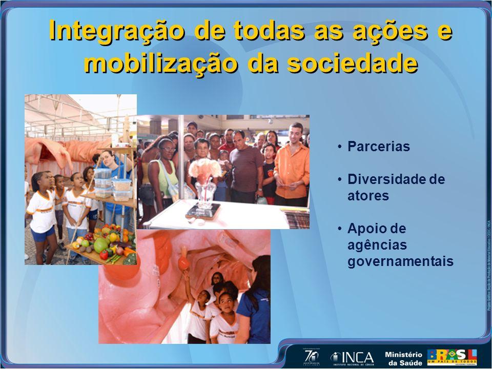 Integração de todas as ações e mobilização da sociedade Parcerias Diversidade de atores Apoio de agências governamentais