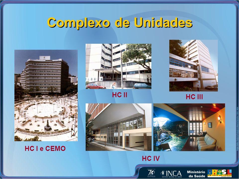 Complexo de Unidades HC II HC III HC IV HC I e CEMO