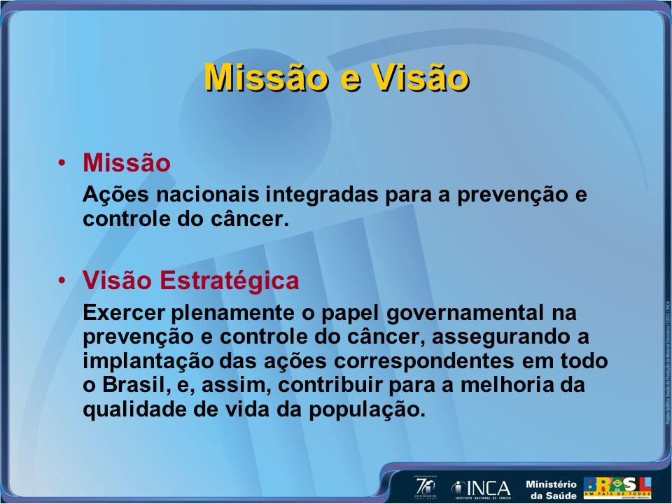 Missão e Visão Missão Ações nacionais integradas para a prevenção e controle do câncer.