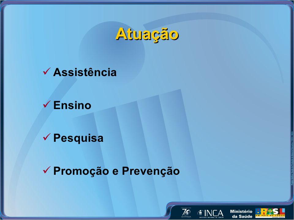 Atuação Assistência Ensino Pesquisa Promoção e Prevenção