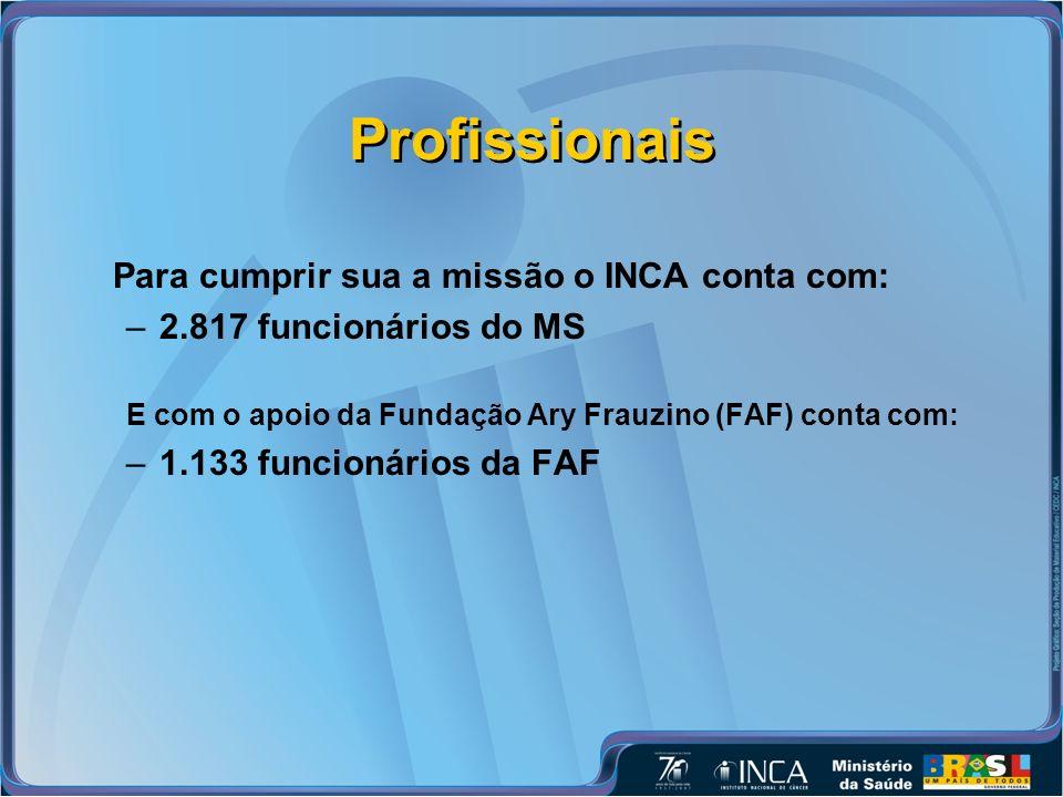 Profissionais Para cumprir sua a missão o INCA conta com: –2.817 funcionários do MS E com o apoio da Fundação Ary Frauzino (FAF) conta com: –1.133 funcionários da FAF