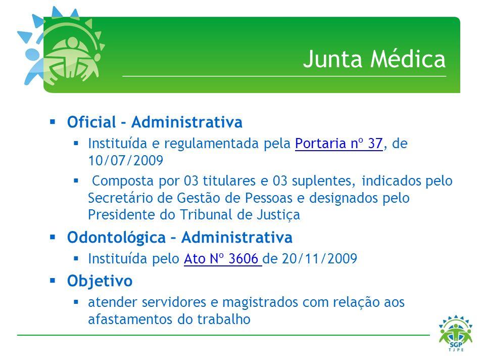 Junta Médica Oficial - Administrativa Instituída e regulamentada pela Portaria nº 37, de 10/07/2009Portaria nº 37 Composta por 03 titulares e 03 suple