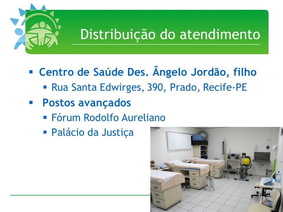 Distribuição do atendimento Centro de Saúde Des. Ângelo Jordão, filho Rua Santa Edwirges, 390, Prado, Recife-PE Postos avançados Fórum Rodolfo Aurelia