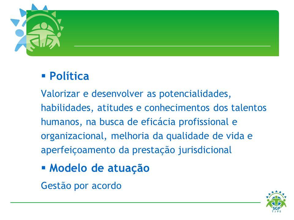 Política Valorizar e desenvolver as potencialidades, habilidades, atitudes e conhecimentos dos talentos humanos, na busca de eficácia profissional e o