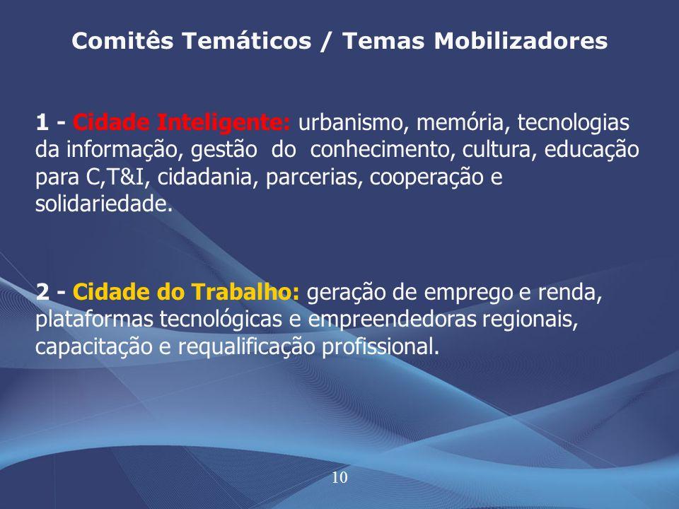10 Comitês Temáticos / Temas Mobilizadores 1 - Cidade Inteligente: urbanismo, memória, tecnologias da informação, gestão do conhecimento, cultura, edu