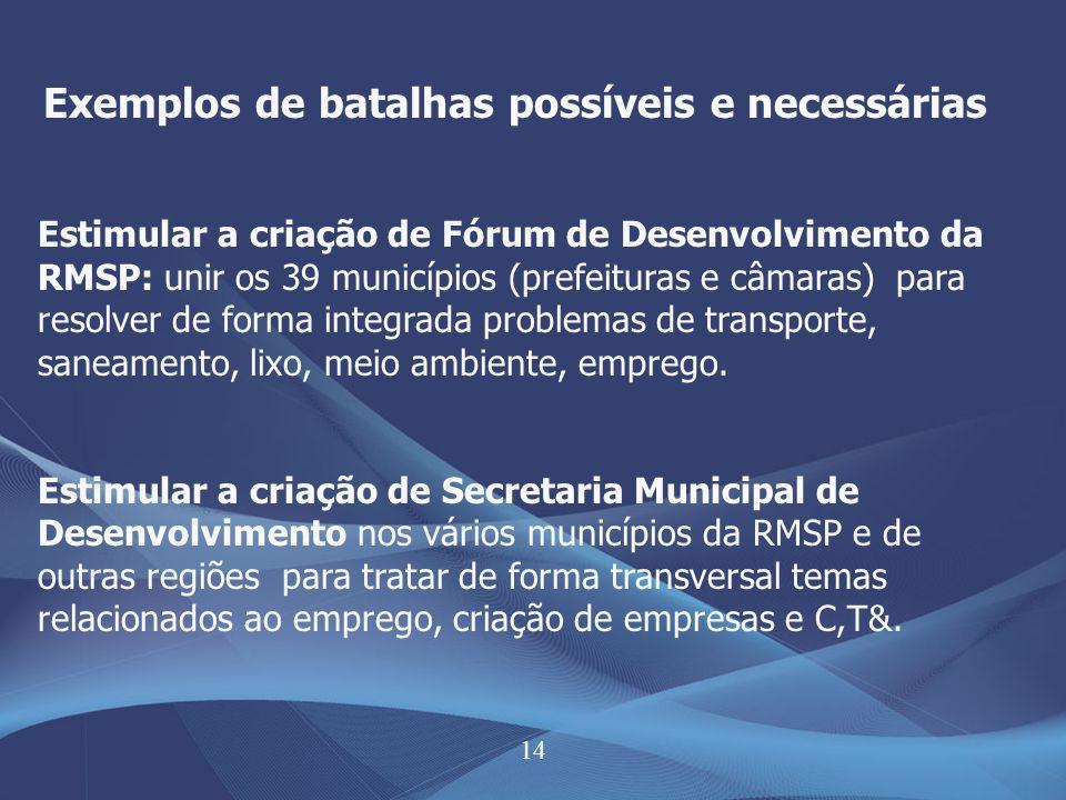 14 Exemplos de batalhas possíveis e necessárias Estimular a criação de Fórum de Desenvolvimento da RMSP: unir os 39 municípios (prefeituras e câmaras) para resolver de forma integrada problemas de transporte, saneamento, lixo, meio ambiente, emprego.