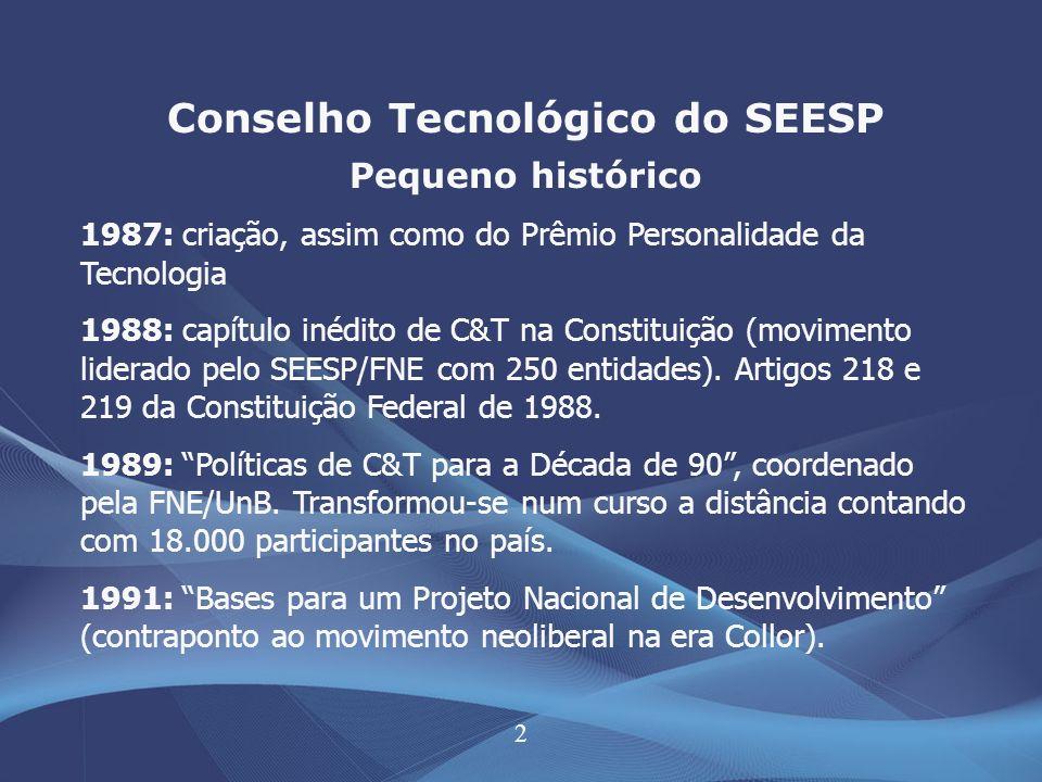 2 Conselho Tecnológico do SEESP Pequeno histórico 1987: criação, assim como do Prêmio Personalidade da Tecnologia 1988: capítulo inédito de C&T na Con