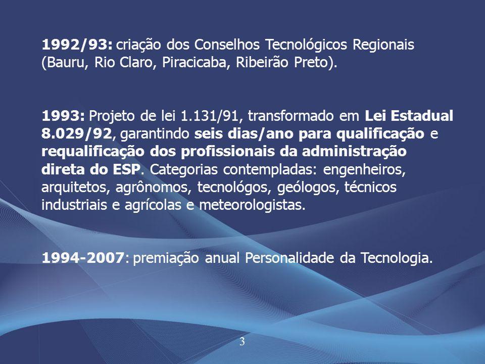3 1992/93: criação dos Conselhos Tecnológicos Regionais (Bauru, Rio Claro, Piracicaba, Ribeirão Preto). 1993: Projeto de lei 1.131/91, transformado em