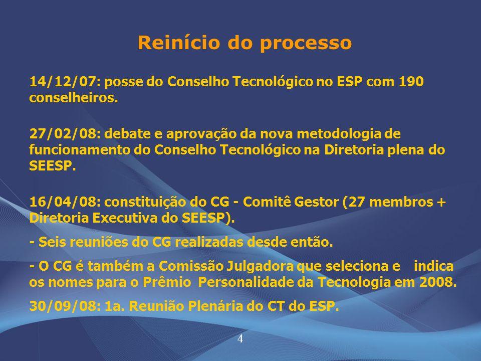 4 Reinício do processo 14/12/07: posse do Conselho Tecnológico no ESP com 190 conselheiros. 27/02/08: debate e aprovação da nova metodologia de funcio