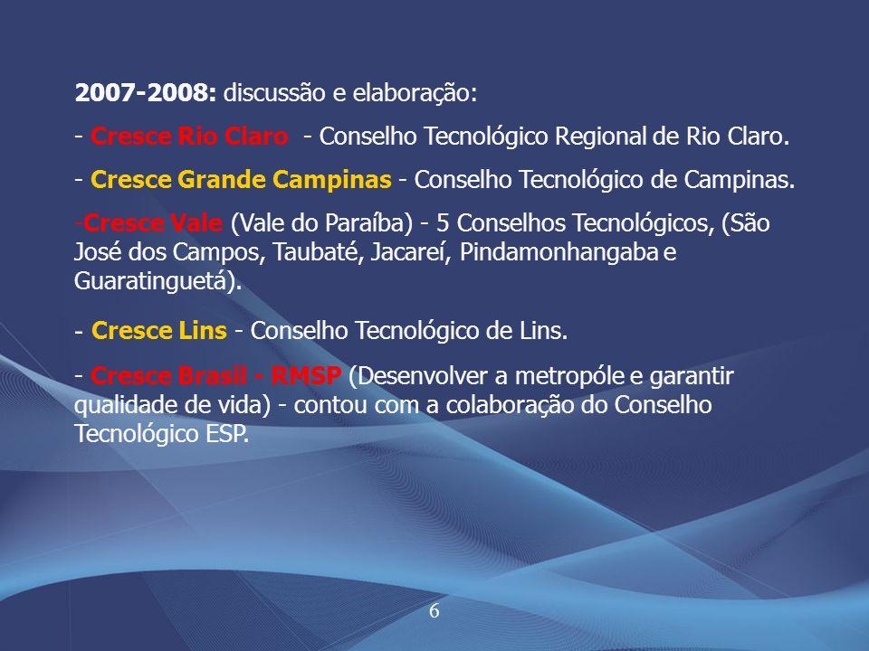 6 2007-2008: discussão e elaboração: - Cresce Rio Claro - Conselho Tecnológico Regional de Rio Claro. - Cresce Grande Campinas - Conselho Tecnológico