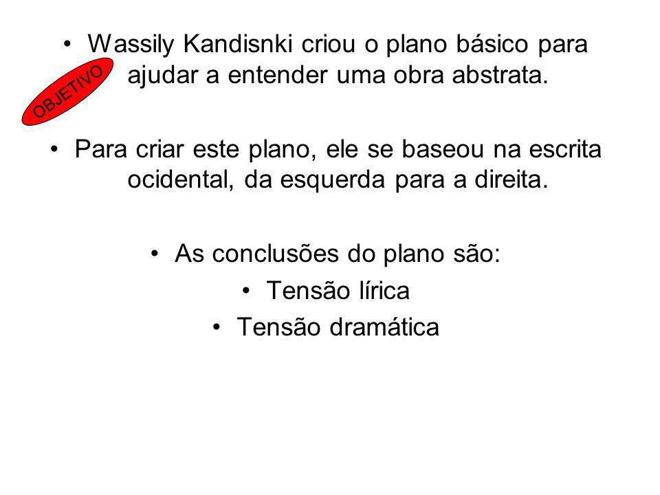 Wassily Kandisnki criou o plano básico para ajudar a entender onde está a força e o equilíbrio de uma obra abstrata.