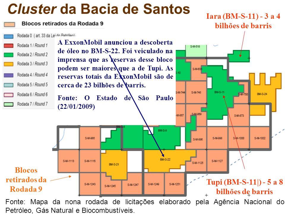 Cluster da Bacia de Santos Iara (BM-S-11) - 3 a 4 bilhões de barris Tupi (BM-S-11|) - 5 a 8 bilhões de barris Blocos retirados da Rodada 9 Fonte: Mapa
