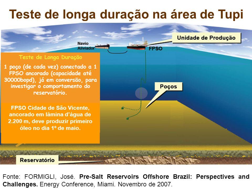 Teste de longa duração na área de Tupi Fonte: FORMIGLI, José. Pre-Salt Reservoirs Offshore Brazil: Perspectives and Challenges. Energy Conference, Mia
