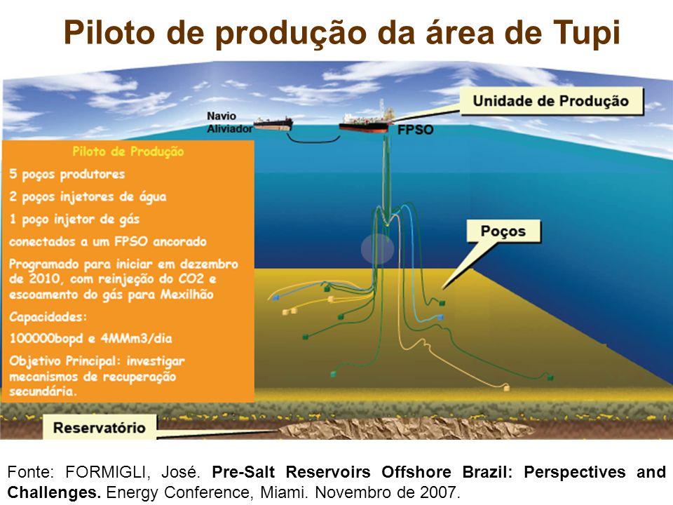 Piloto de produção da área de Tupi Fonte: FORMIGLI, José. Pre-Salt Reservoirs Offshore Brazil: Perspectives and Challenges. Energy Conference, Miami.