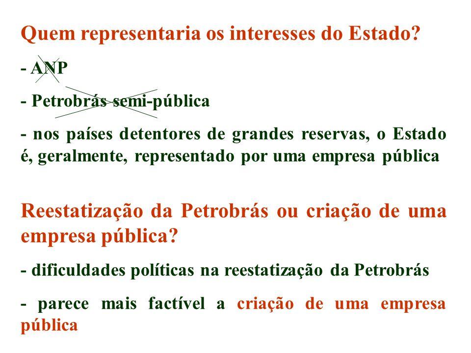 Quem representaria os interesses do Estado? - ANP - Petrobrás semi-pública - nos países detentores de grandes reservas, o Estado é, geralmente, repres