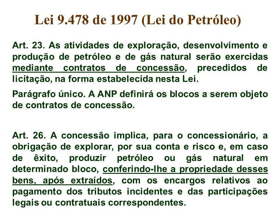 Art. 23. As atividades de exploração, desenvolvimento e produção de petróleo e de gás natural serão exercidas mediante contratos de concessão, precedi