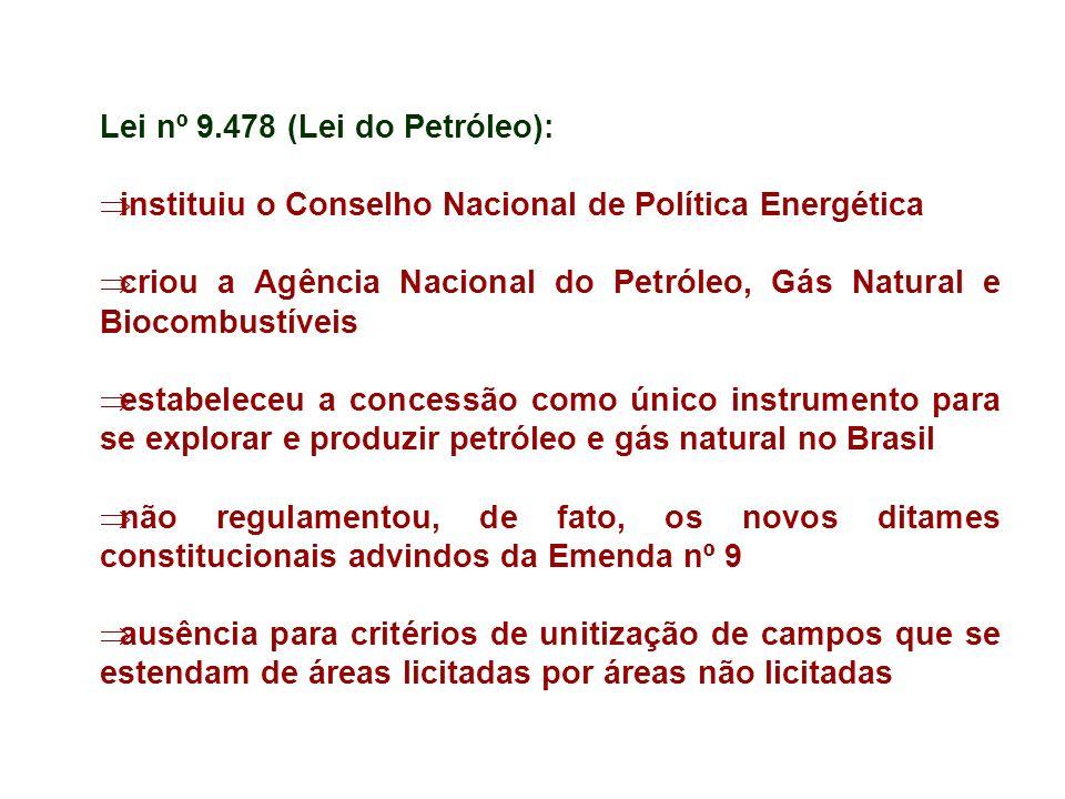 Lei nº 9.478 (Lei do Petróleo): instituiu o Conselho Nacional de Política Energética criou a Agência Nacional do Petróleo, Gás Natural e Biocombustíve
