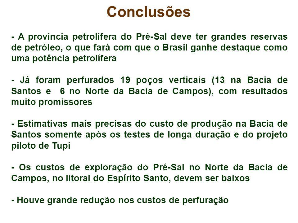 Conclusões - A província petrolífera do Pré-Sal deve ter grandes reservas de petróleo, o que fará com que o Brasil ganhe destaque como uma potência pe