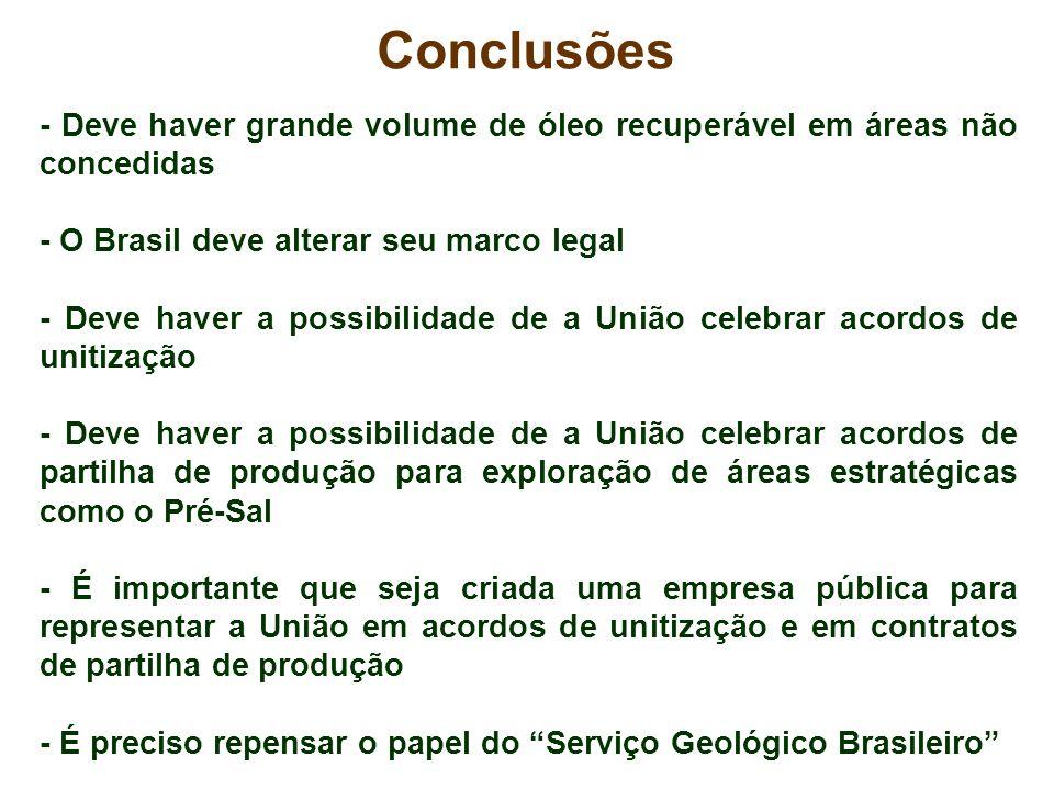 Conclusões - Deve haver grande volume de óleo recuperável em áreas não concedidas - O Brasil deve alterar seu marco legal - Deve haver a possibilidade