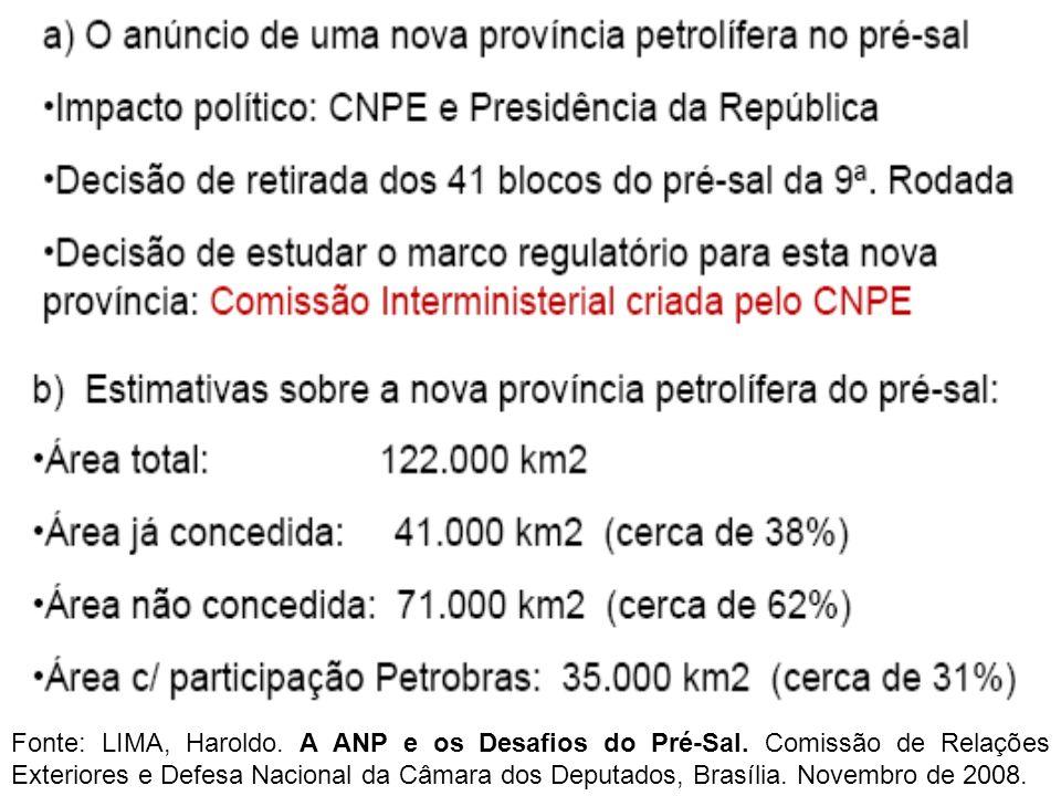 Fonte: LIMA, Haroldo. A ANP e os Desafios do Pré-Sal. Comissão de Relações Exteriores e Defesa Nacional da Câmara dos Deputados, Brasília. Novembro de
