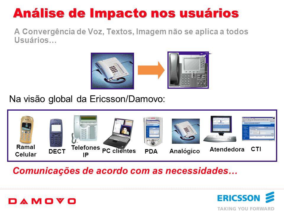 Onde começo? Quando começo? ? ? ? ? Análise de impacto nos usuários Auditar as redes existentes Análise do TCO e ROI Avaliação da tecnologia (estabili