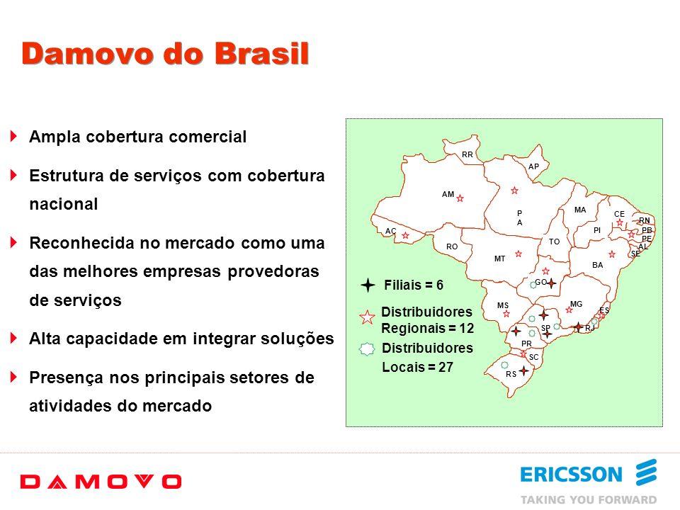 DAMOVO DO BRASIL 1987 / 1999 - Matec 1999 / 2001 - Ericsson Enterprise Systems do Brasil Maio/2001 - Aquisição pela Apax Set - 2001 Lançamento - Mundi