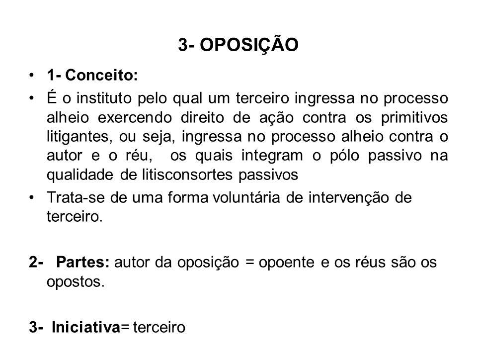 4- Pressupostos: que a pretensão do opoente seja incompatível com o que pretendem o autor e o Réu na ação principal.