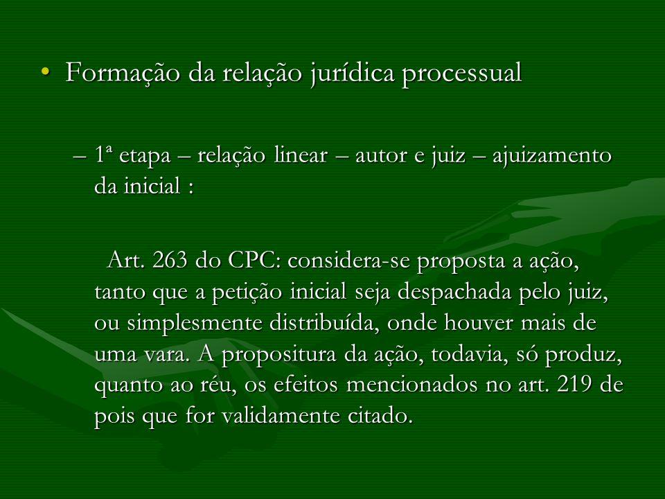Formação da relação jurídica processualFormação da relação jurídica processual –1ª etapa – relação linear – autor e juiz – ajuizamento da inicial : Ar