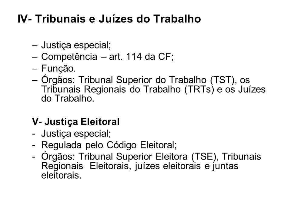 IV- Tribunais e Juízes do Trabalho –Justiça especial; –Competência – art. 114 da CF; –Função. –Órgãos: Tribunal Superior do Trabalho (TST), os Tribuna